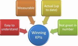 winning-kpis